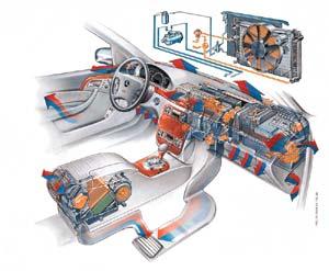 Auto-Air-conditioner